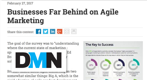 Businesses Far Behind on Agile Marketing [DMN]