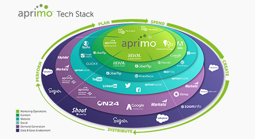 Tech Stack Inspirations from a MarTech 2017 Stackies Winner