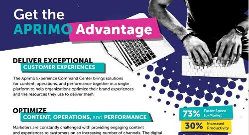 Get the Aprimo Advantage