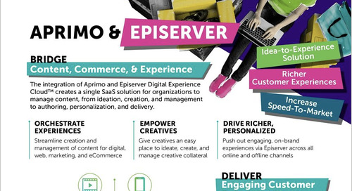 Episerver & Aprimo Integration Data Sheet
