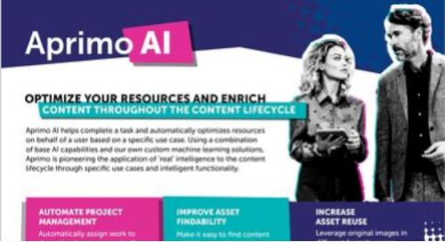 Aprimo AI Data Sheet