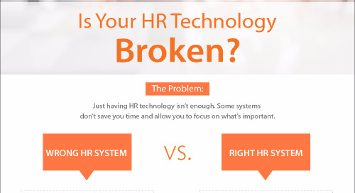 Right vs. Wrong HR Technology