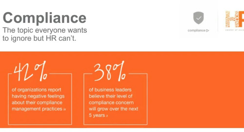 Compliance – The Topic Everyone Wants to Ignore – but HR Can't