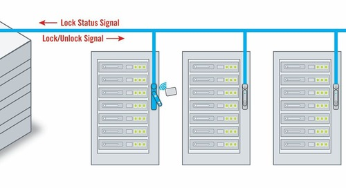 Integrating Physical Security at the Rack Level Inside the Data Center