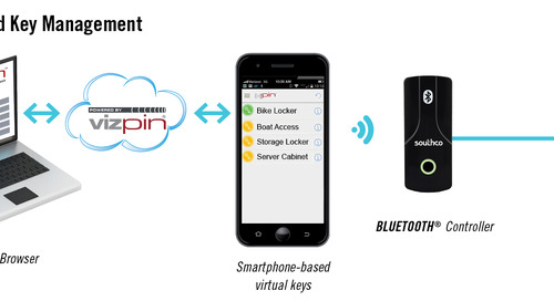 Bluetooth Solutions for Wireless Credential Management and Audit Trail