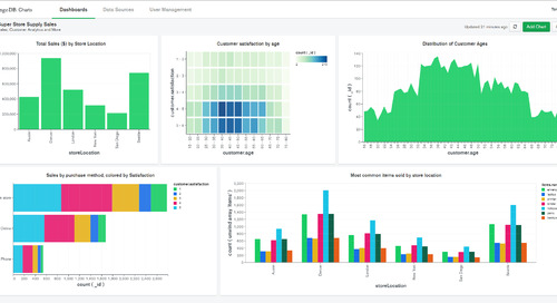 MongoDB Charts Beta Now Available