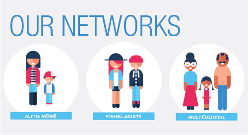 [Infographic] Ad Networks