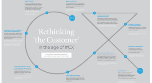 Rethinking the Customer in the Age of CX
