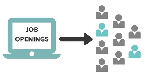 Can job candidates find you? Digital tips to attract applicants.