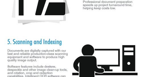 Document Scanning and Backfile Conversion: 7 Steps to Success