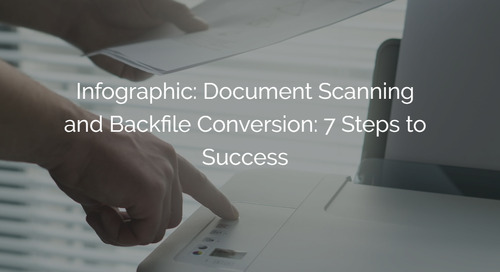 Infographic: Document Scanning and Backfile Conversion: 7 Steps to Success