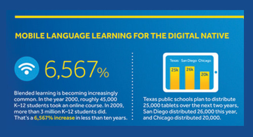 The Next Generation of World Language Learning Infographic