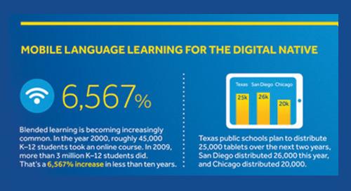 The Next Generation of World Language Learning Infographic