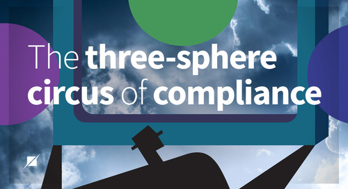 The Three-Sphere Circus of Compliance