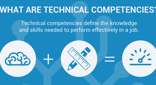 What are technical competencies?