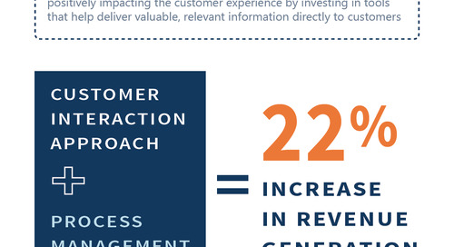 Customer Experience in Commercial Banking [Infographic]