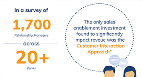 Customer Experience in Commercial Banking