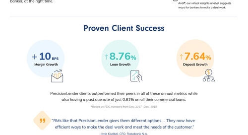 PrecisionLender Overview
