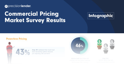 Commercial Pricing Market Survey Results