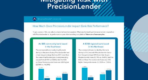Mitigating Risk With PrecisionLender