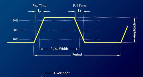 Analyse des conceptions de circuits imprimés haute vitesse : simulations et vérifications de l'intégrité du signal