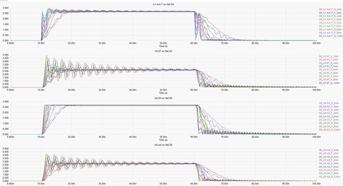Test Out and Validate High-Speed Designs with Signal Integrity Simulation