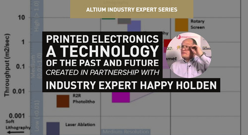 Printed Electronics a Technology of the Past and Future