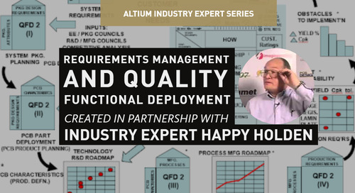 Requirements Management and Quality Functional Deployment
