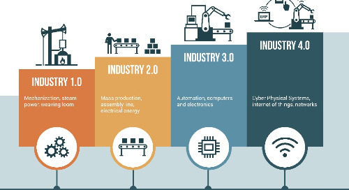 Which IoT Protocols to Use for Industrial Environmental Monitoring?