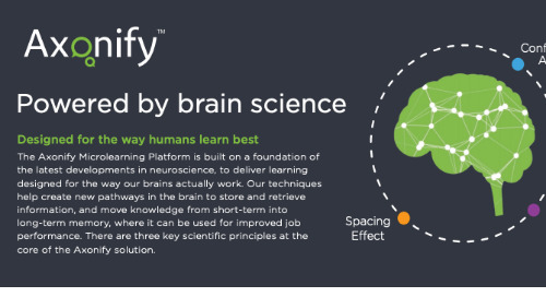 Axonify: Powered by brain science