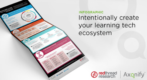 Intentionally Creating your Learning Tech Ecosystem