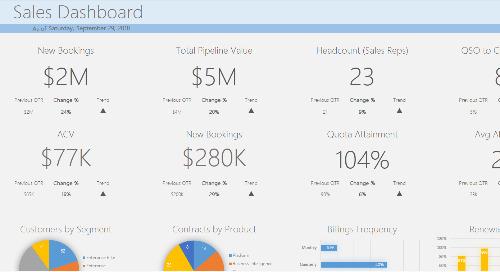Vena Introduces Revenue Performance Management