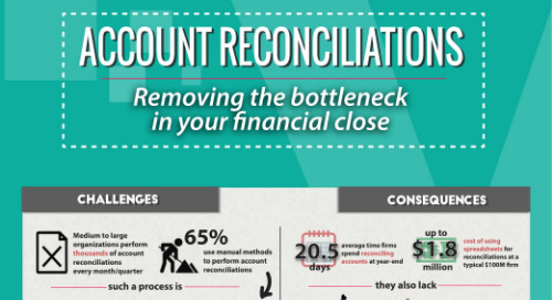 Infographic: Account Reconciliations - Removing The Bottleneck In Your Financial Close