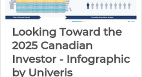 Toward the 2025 Canadian Investor