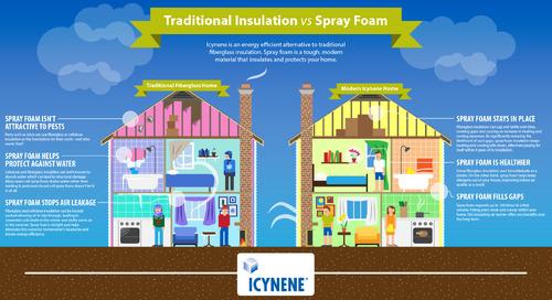Spray Foam Insulation vs. Fiberglass Insulation