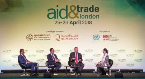 Aid & Trade