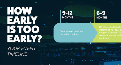 How Early is Too Early? Your Event Timeline [Infographic]