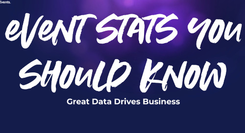 Event Stats You Should Know [Infographic]