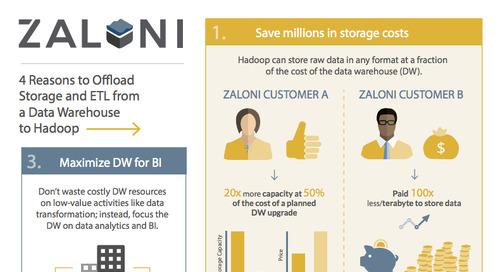 Waste Not: Offload DW Storage and ETL to Hadoop