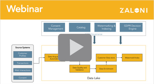 Technical Deep Dive: GDPR Compliance via a Governed Data Lake