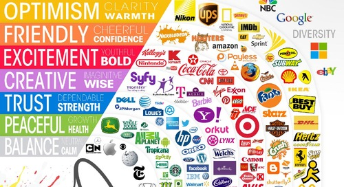 Your Agency's Digital Personality