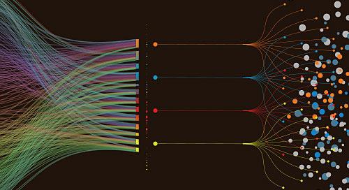 数据流处理帮忙捕获更多物联网数据