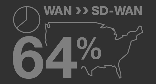 [Infographic] Will your WAN enable your business transformation?