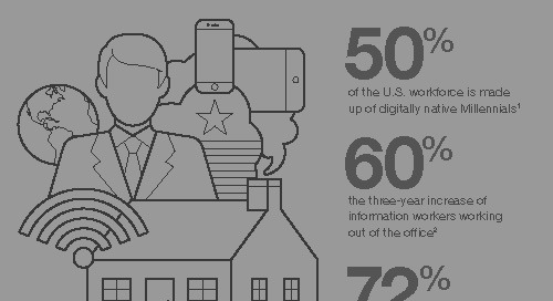 [Infographic] Discover the Productivity Upside of UCaaS