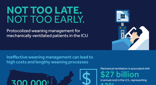 Protocolized Weaning Management for Mechanically Ventilated Patients in the ICU