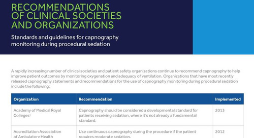 Standards and Guidelines for Capnography Monitoring During Procedural Sedation