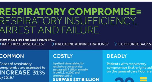 Respiratory Compromise Infographic