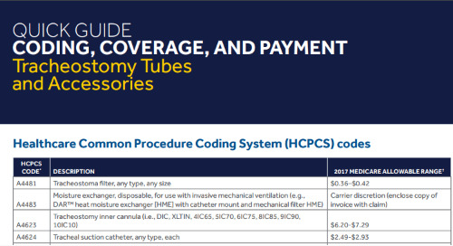 Coding, Coverage, and Payment: Tracheostomy Tubes and Accessories