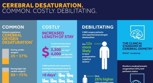 Infographic: Cerebral Desaturation Is Common, Costly, and Debilitating