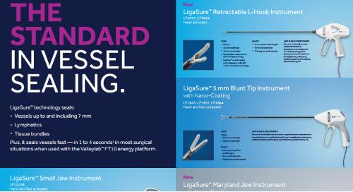 The LigaSure™ Technology Portfolio